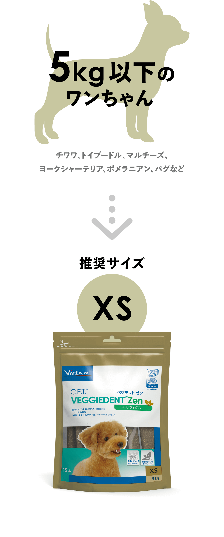5kg以下のワンちゃんの推奨サイズXS